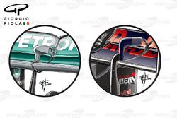 Vergelijking achtervleugels van Mercedes W07 en Red Bull RB12