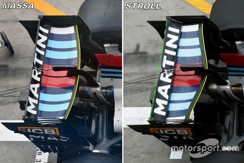Comparaison des ailerons arrière de la Williams FW40