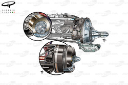 Toro Rosso STR7, Red Bull RB7 and Red Bull RB5 brake calipers comparison