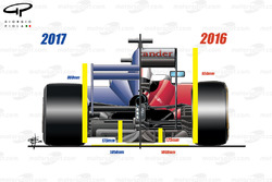 Ferrari SF16-H rear end detail in comparison with 2017 regulations
