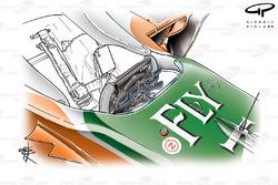 Force India VJM02 2009 steering wheel detail
