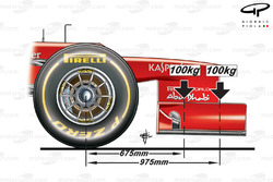 Revised front wing deflection test