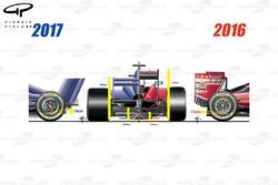 Formel 1 2017 vs. 2016: Heck, Vergleich