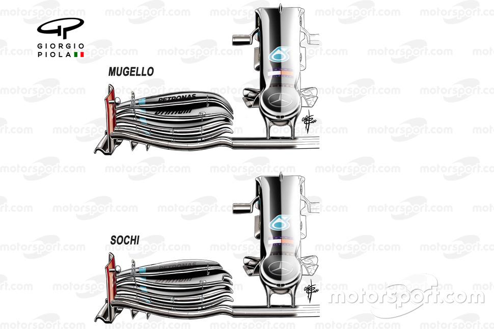 Comparación del alerón delantero en el Mercedes F1 W11.