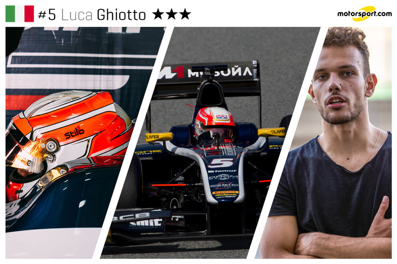 Luca Ghiotto - 22 ans