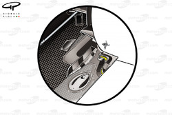 Red Bull RB10 'L' shaped floor slot (used in comparison with MP4-29 which ran a similar solution)