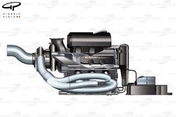 DUPLICATE: Renault 2014 powerunit layout