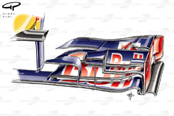 Red Bull RB8 front wing