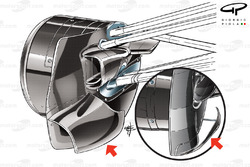 Ferrari F2012 front brake duct comparison