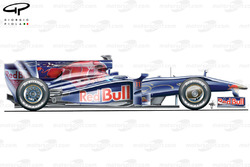 STR4 (Red Bull RB5) 2009 Budapest side view