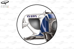 Williams FW28 2006 sidepod view