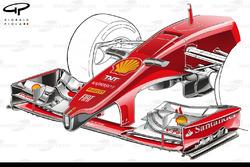 Potential Ferrari nose design for 2015 (Red Bull RB10 design)