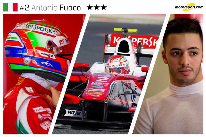 Antonio Fuoco - 20 ans