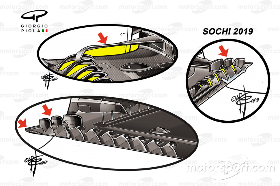 Ferrari SF1000 floor comparison