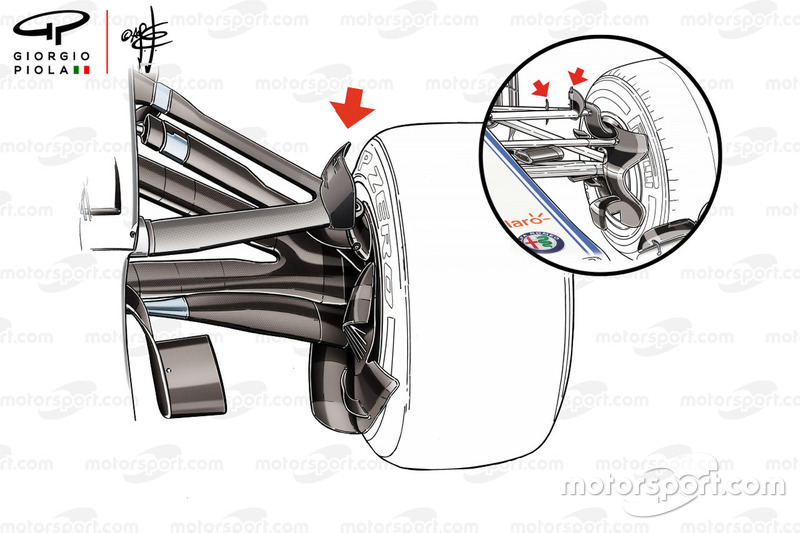 Mercedes F1 W09 Fronz suspension wing compare to Sauber C37