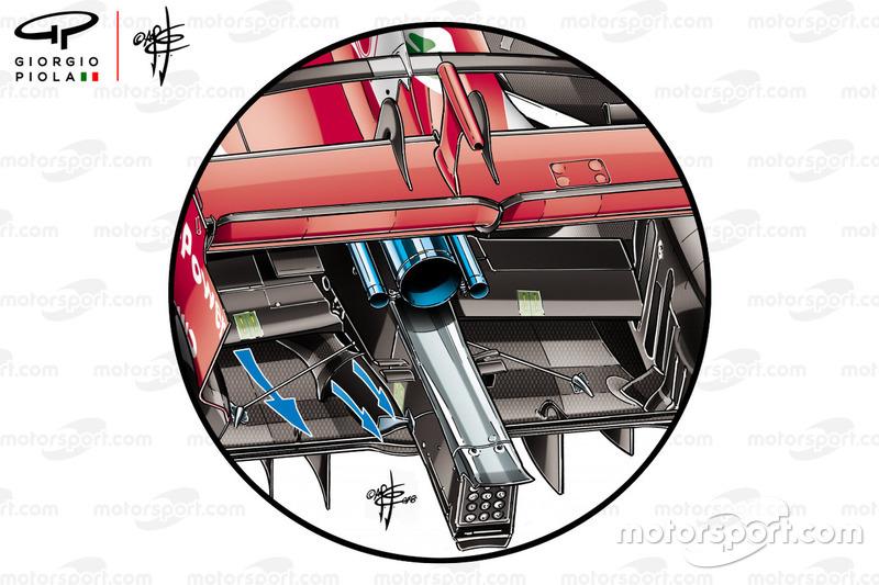 Difusor del Ferrari SF71H