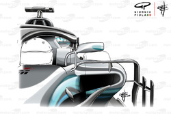 Mercedes AMG F1 W09 mirror position