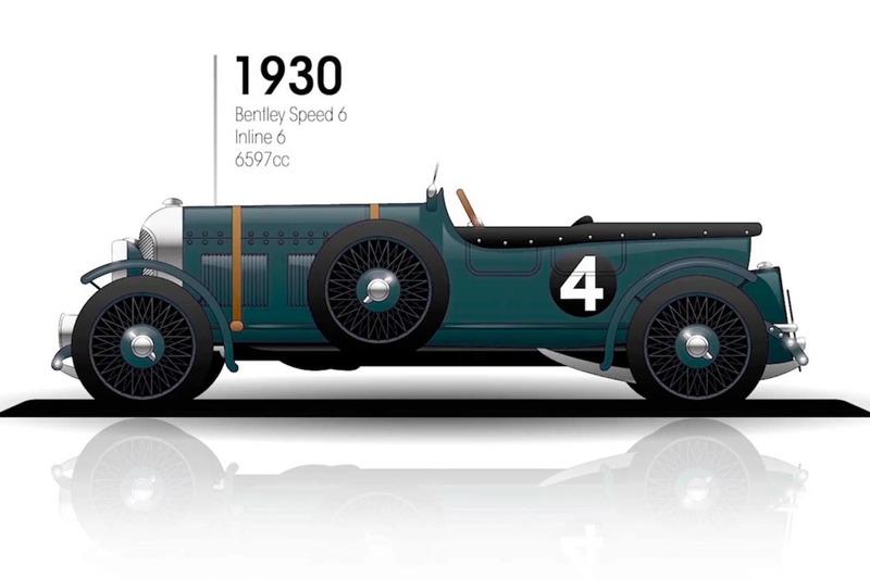 1930: Bentley Speed 6