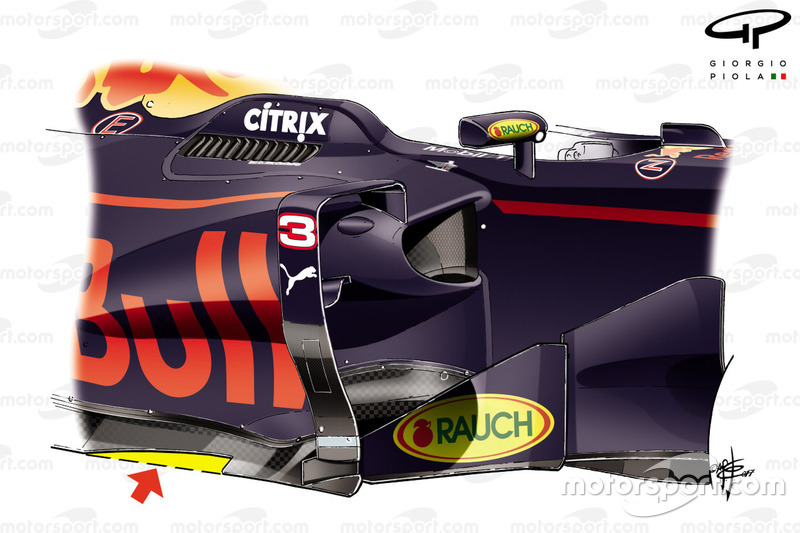 Corte de Red Bull Racing RB13