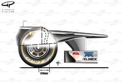 DUPLICATE: Sauber C31 'S' duct