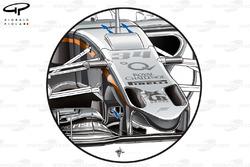 Force India VJM08B front nose design