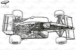 Подробная схема Lotus 100T 1988 года