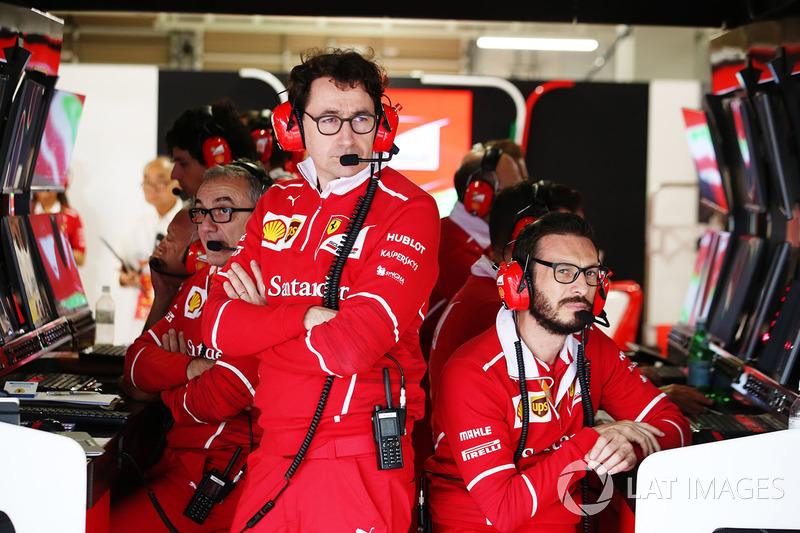 Mattia Binotto, Chief Technical Officer, Ferrari
