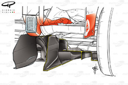 Ferrari F2005 diffuser
