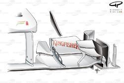 Force India VJM03 front wing adjuster
