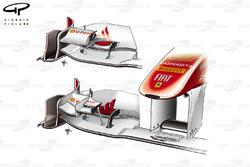 Ferrari F150 front wings comparison