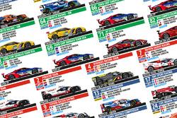 Participantes de las 24 horas de Le Mans 2017