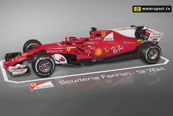 Motorsport.tv 3D-анімація: оновлення Ferrari