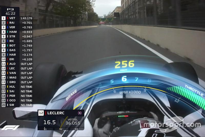 Grafik TV pada halo mobil F1 Sauber