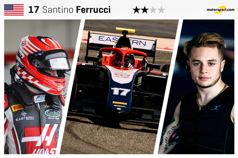 Santino Ferrucci - 19 ans