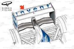 Williams FW26 arka kanat Monza