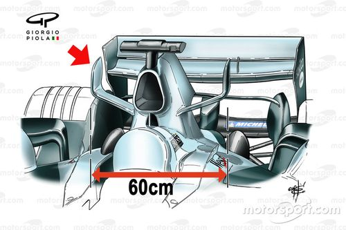 Formel 1 2005