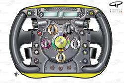 Ferrari F150 and F10 (yellow part) steering wheels comparison