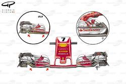 Comparación de ala delantera Ferrari SF70H