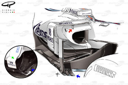 Flanc de la Williams FW40