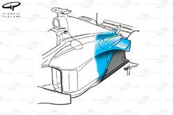Benetton B200 sidepod winglet