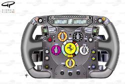 Ferrari F138, Massa's steering wheel