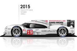 2015 Porsche 919 Hybrid