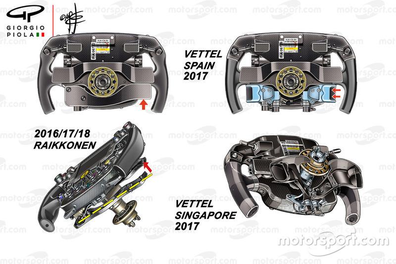 Comparaison des volants des Ferrari SF70H de Vettel et Räikkönen
