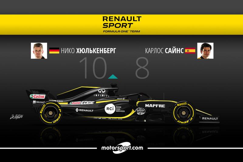 Дуэль в Renault Sport F1 Team: Хюлькенберг – 10 / Сайнс – 8