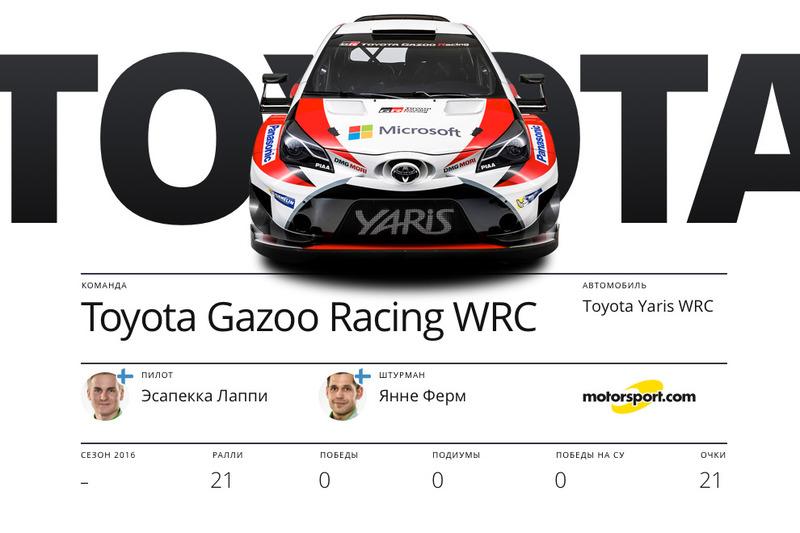 Toyota Gazoo Racing, Эсапекка Лаппи