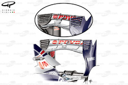 Williams FW35 rear wings comparison, Canadian GP