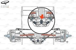 Mercedes W02 rear suspension layout