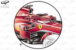 Pontons de la Ferrari SF71H