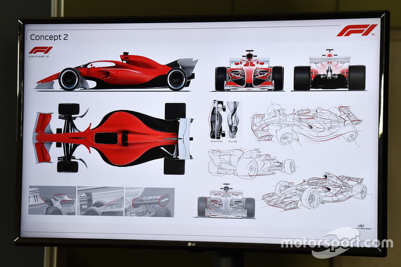 2021 concept F1