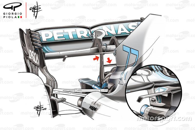 Comparación de los soportes del alerón trasero en el Mercedes W09